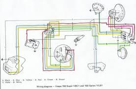 diagram scema wiring vespa 150 super vbc1 and 150 sprint vlb1 wiring diagram