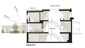 kitchen full size for web modern home plans house natural ventilation plan hom