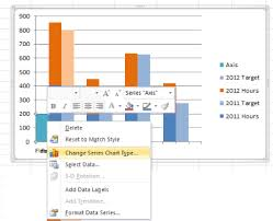 Create Combination Stacked Clustered Charts In Excel