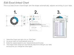 Presentation Charts And Graphs Free Root Cause Analysis Powerpoint Slide Deck Template
