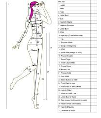 Waist To Knee Measurement Chart Measurement Guide Sizing Sewing Sewing Patterns