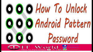 Password Pattern