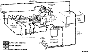 f 250 fuel lines diagram wiring diagram schematic name fuel pump diagram td42 diesel at Fuel Pump Diagram