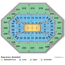 Disney On Ice Rupp Arena Seating Chart 22 Paradigmatic Rupp Arena Seats
