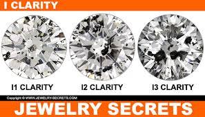 Diamond Clarity Chart I1 5 Quick Ways To Grade Clarity Jewelry Secrets