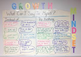 Growth Mindset Chart Anchor Charts Building A Growth Mindset Zearn Support