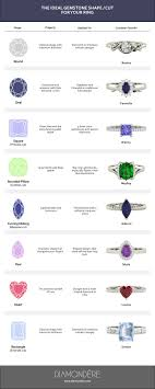 Best Cut Styles For Your Gemstone