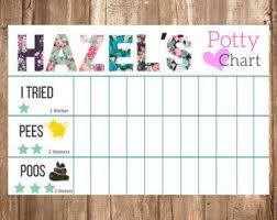 How To Make A Potty Training Chart Potty Training Chart Kids Potty Potty Training Girls