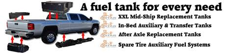 Pickup Truckss: Extra Fuel Tanks For Pickup Trucks