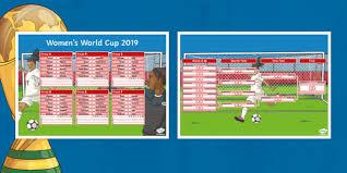 Womens World Cup 2019 Wall Chart
