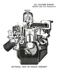 moses ludel s wd mechanix magazine l jeep inline six tuning the 4 2l engine has roots to 1964 amc engines