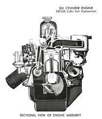 liter jeep engine diagram wiring diagrams online