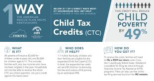 Unlike in previous years, the new credit also allows families with extremely low or no. Nearly 1 Million Kentucky Children Eligible To Receive First Monthly Child Tax Credit Payment Next Month Kentucky Center For Economic Policy
