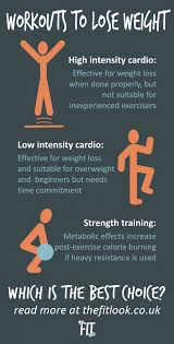 what s the best home workout for weight loss there are arguments for and against high intensity low intensity and strength but maybe the best way is to