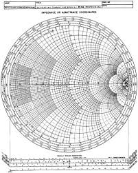 Smith Chart Jpg Chapter 26 The Smith Chart Engineering360