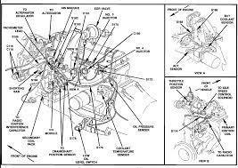 94 Ford Ranger Alternator Wiring Diagram