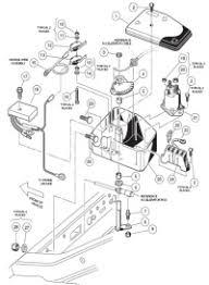 gas club car diagrams 1984 2005 1990 Club Car Gas Wiring Diagram solenoid box assembly starter generator assembly wiring diagram 1990 club car gas wiring diagram