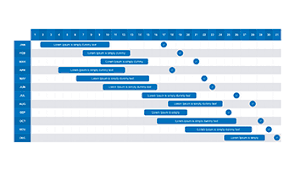 Gantt Chart Ppt Download Power Point Gantt Chart Ppt Free Download Now