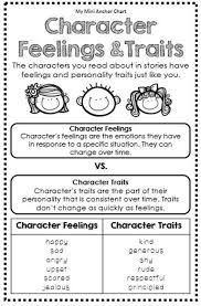 Reading Strategies Posters Reading Strategies Posters