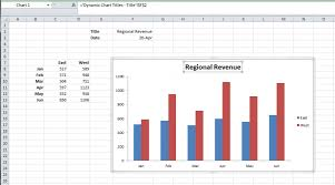 How To Create Chart Excel Creating Dynamic Excel Chart Titles That Link To Worksheet