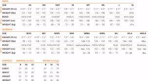 Usa Size Chart 2013 Reaction Mens Full Suit Blueseventy Usa
