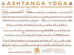 Ashtanga Vinyasa Krama Yoga At Home Krishnamacharyas