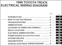1990 toyota pickup truck wiring diagram manual original 1992 toyota pickup wiring diagram at 1992 Toyota Pick Up A C Wiring Diagram