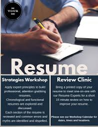 Fine Review Resume Model Documentation Template Example Ideas