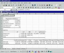 linear equation excel bytes linear trend equation excel linear equation excel