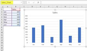 Naming Charts In Excel A4 Accounting