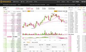 Binance Desktop App Review Download Guide 2018