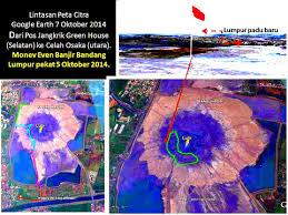 Hasil gambar untuk deformasi Lusi mud volcano