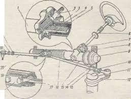 Реферат Диагностика техническое обслуживание и ремонт рулевого  1 картер редуктора 2 шестерня 3 рейка 4 упор рейки 5 гайка упора 6 рулевой вал 7 эластичная муфта 8 болт муфты 9 защитный колпачок