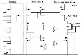 sensors full text ultra low power high temperature and sensors 13 17265f2 1024