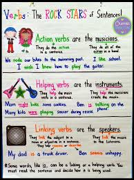 Action Words Chart With Pictures Types Of Verbs Anchor Chart With A Freebie Crafting