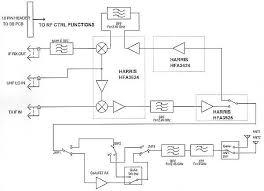 rf block diagram ireleast info rf block diagram wiring diagram wiring block