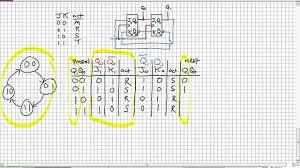 Designing Synchronous Counters Using Jk Flip Flops