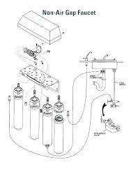 air gap installation options dishwasher vessel sink install kitchen sinks