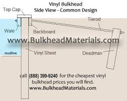 vinyl bulkhead design