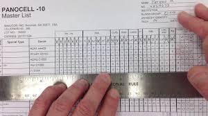 Blood Bank Antibody Identification I