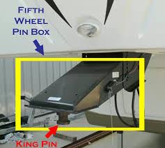 ford ranger trailer wiring harness diagram images pin trailer wiring harness covers wiring diagram