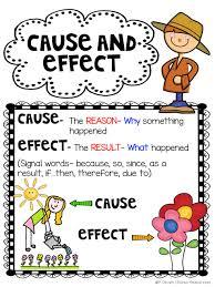 Cause And Effect Lamasa Jasonkellyphoto Co