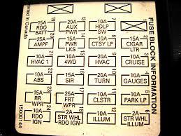 1994 chevy s10 blazer fuse box diagram wire center \u2022 95 silverado fuse box diagram 1992 s10 blazer fuse diagram online schematic diagram u2022 rh holyoak co 2007 chevy trailblazer fuse box diagram fuse diagram for 2000 blazer