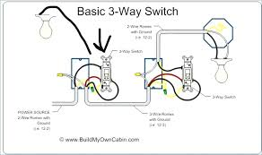 BX Switch 3 Wire Plug 3 wire dryer outlet diagram electrical wiring extremely creative