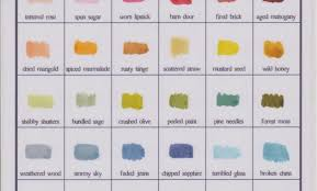 65 Faithful Ranger Alcohol Ink Color Chart