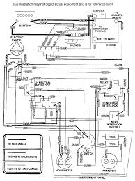 17 hp briggs stratton wiring diagram hecho electrical work wiring Dodge Engine Wiring Harness at Bs Engines Wiring Harness