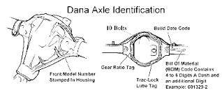 Dana Differential Identification Chart Dana Axle Identification Jeep Parts Jeep Jeep Cj