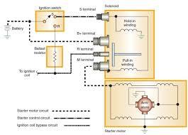 starter motor wiring diagram starter image wiring starter motor wiring diagram wiring diagram on starter motor wiring diagram