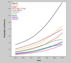 Mortality Trends Special Graph