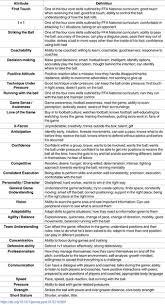 research methodology in paper nursing homes